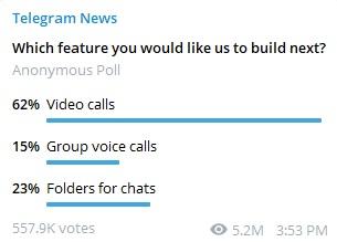 تماس تصویری در تلگرام